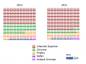 browser-2013