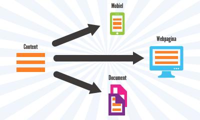 Gestructureerde content infographic