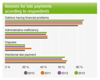 payment-index