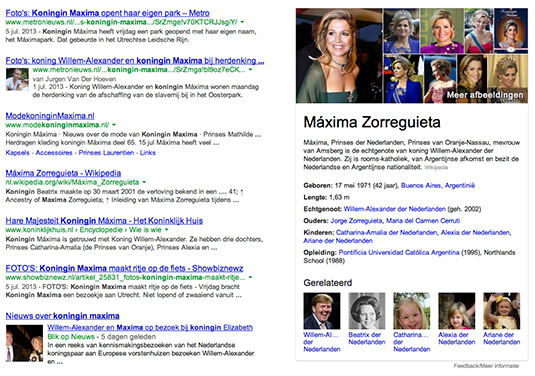 Koningin Maxima Knowledge Graph