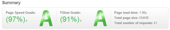 Page speed grade