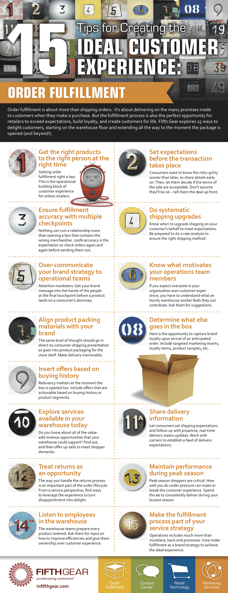 infographics_customer-experience-order-fulfillment