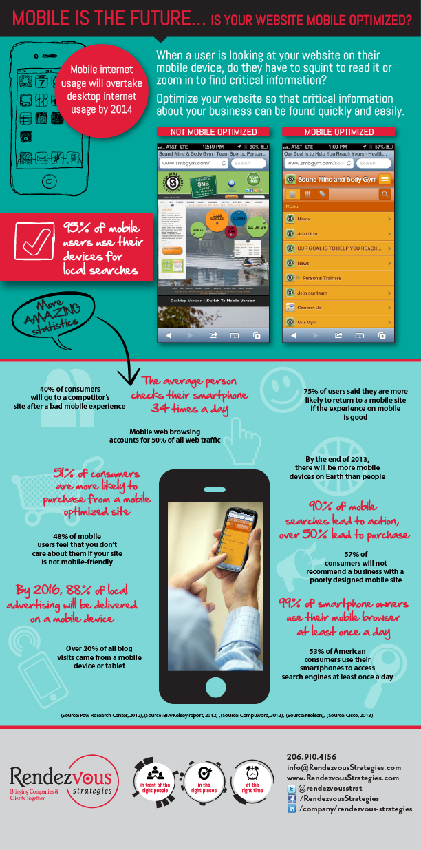 mobile-infographic