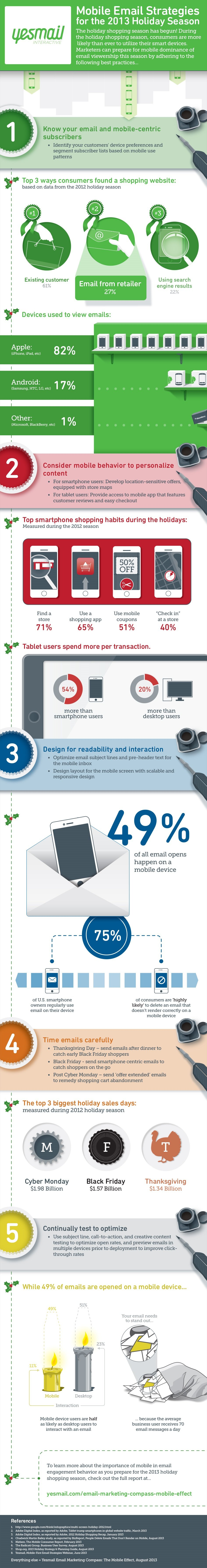 Mobile-Email-Strategies-for-the-2013-Holiday-Season-infographic