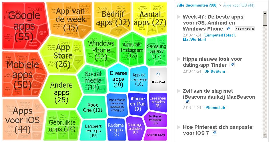 NieuwsCloud apps - Finchline