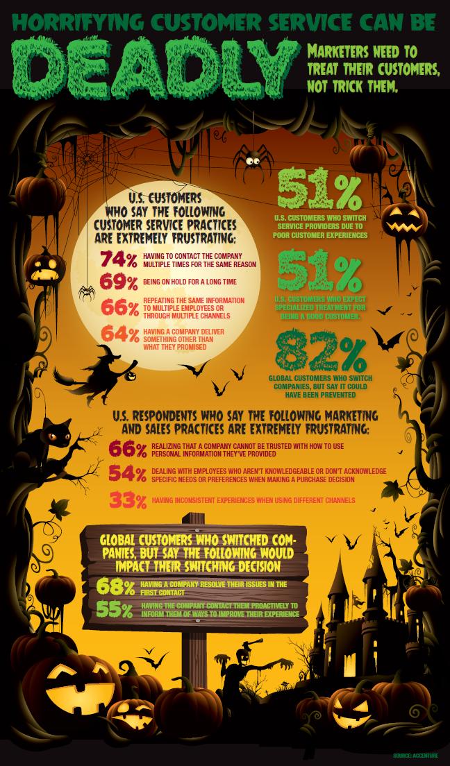 halloween_infographic_484585