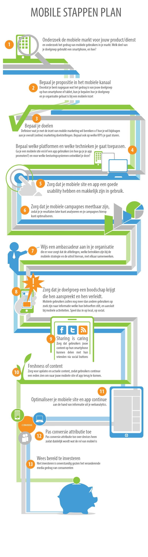 stappenplan_infographic_v4