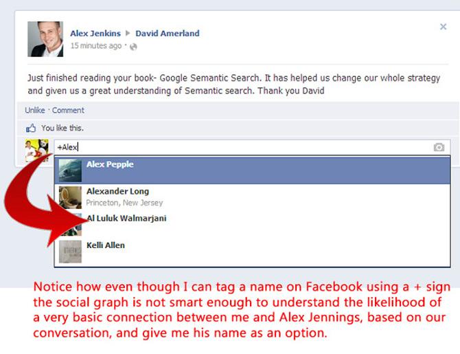 Facebook-Semantics