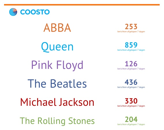 Top2000-8
