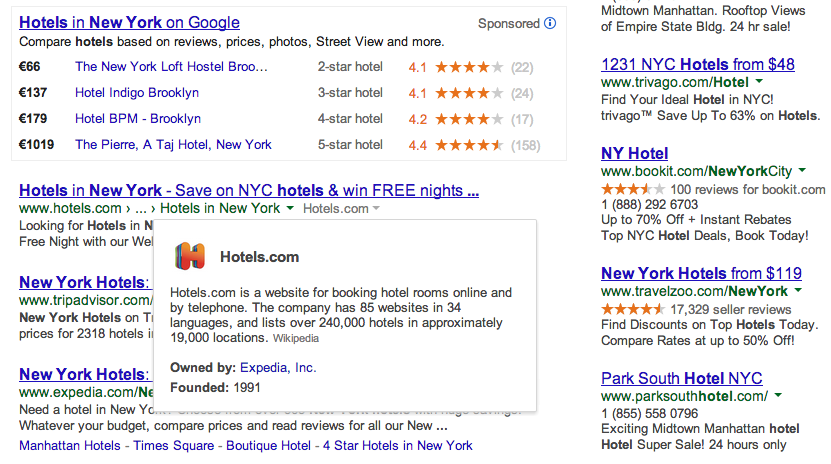Google Knowledge Graph hotels