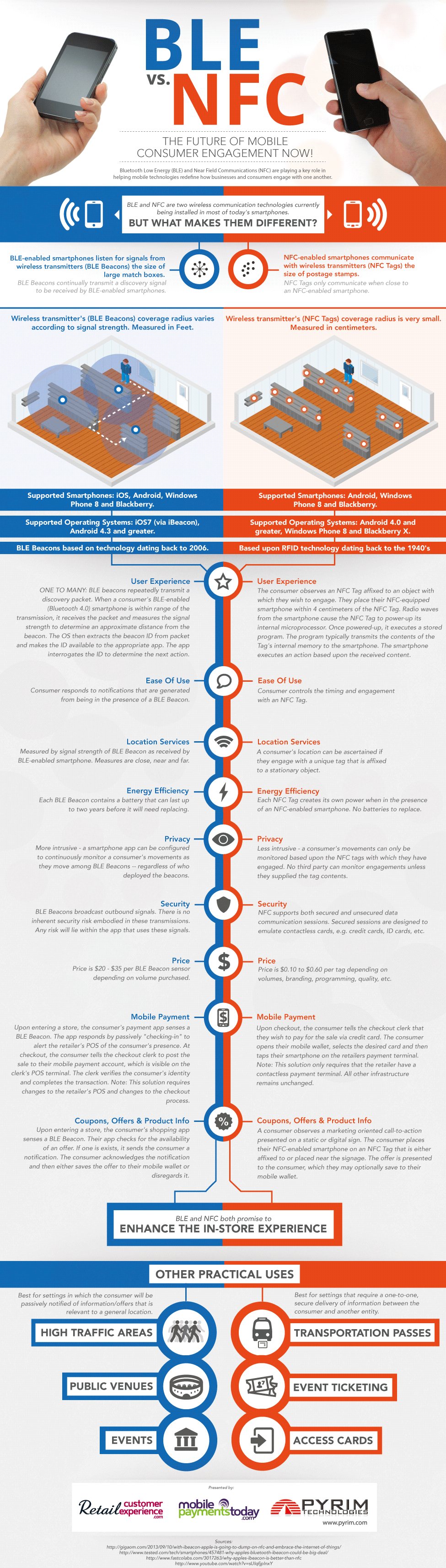 BLE-vs-NFC-infographic