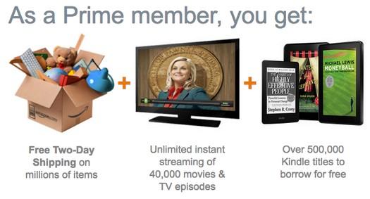 Amazon Prime Membership 2