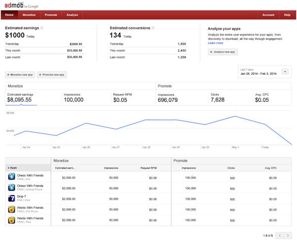 admob-google-analytics-integration