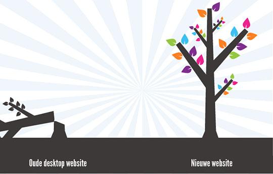 Mobiele responsive site als basis 2