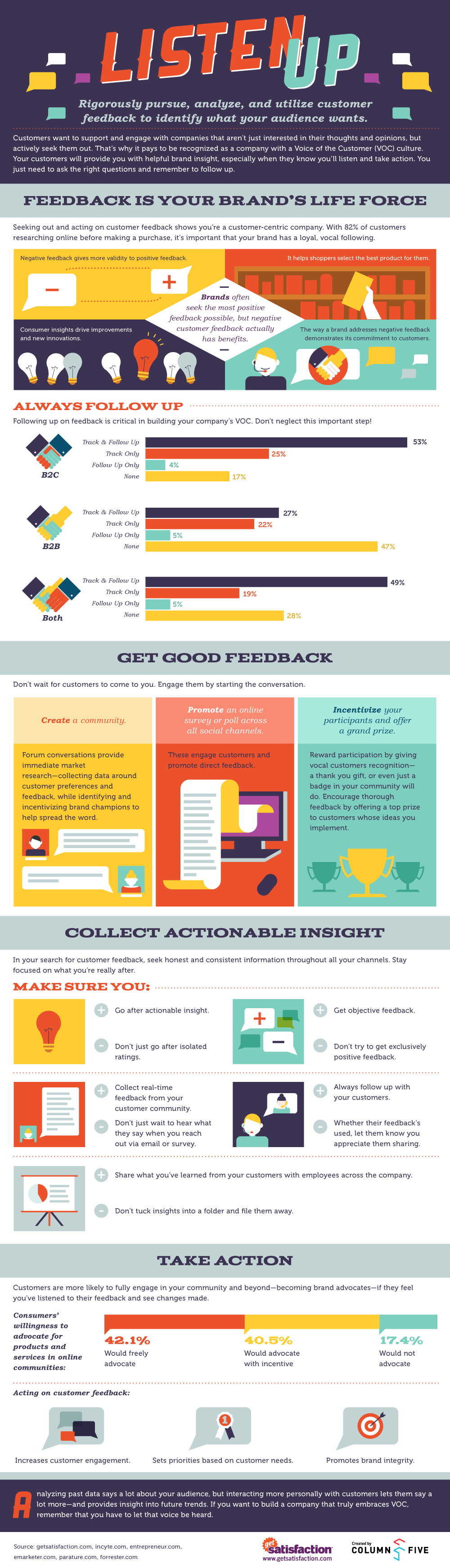 FEEDback-infographic
