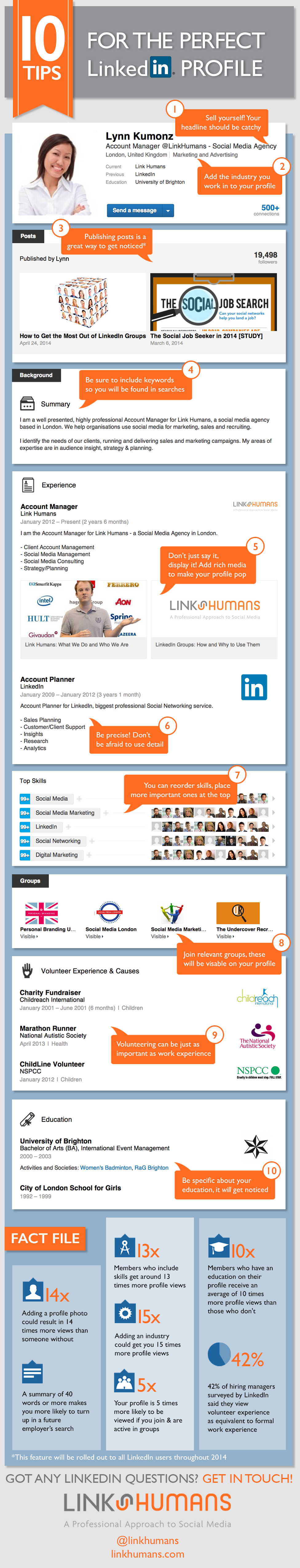 LinkedInInfog