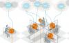 netskope-aims-to-rein-in-shadow-cloud-apps