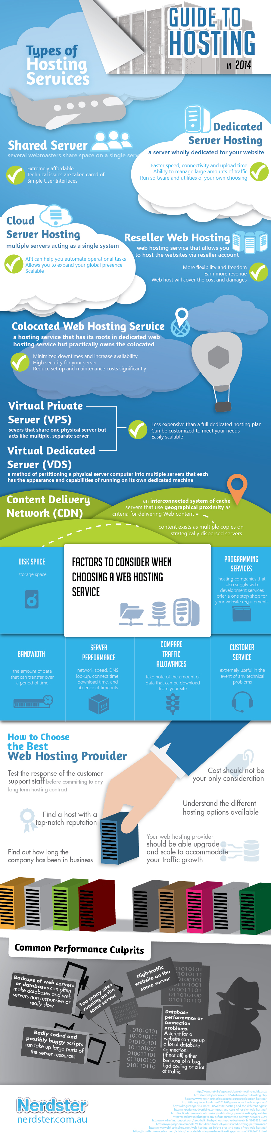 Web-Hosting-Infographic