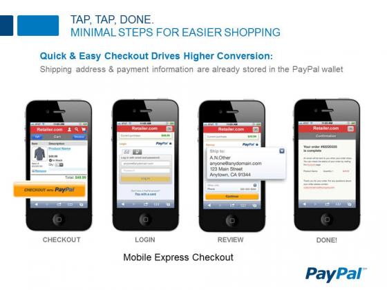 tap, tap, done, paypal checkout op mobiel