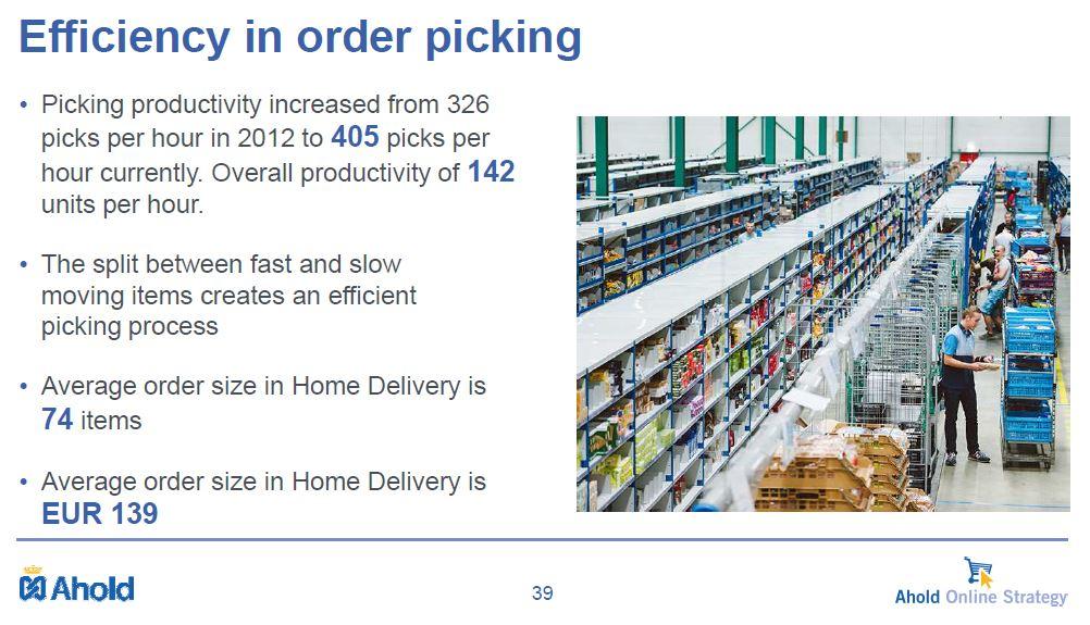 AH 2014 efficiency in orderpicking