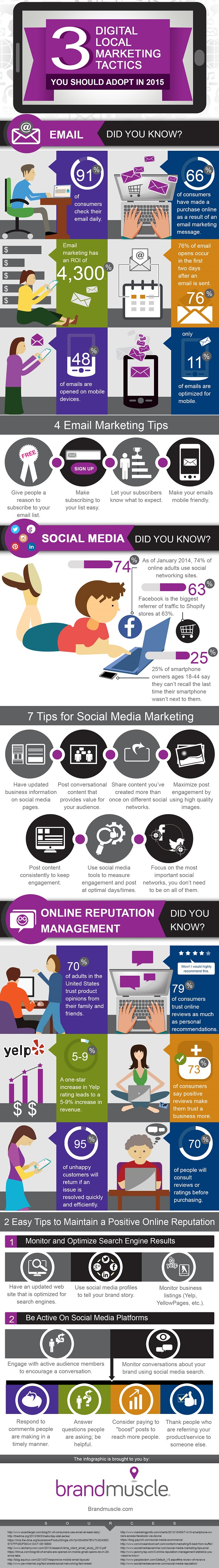 Local-Marketing-Channels-Infographic_590px