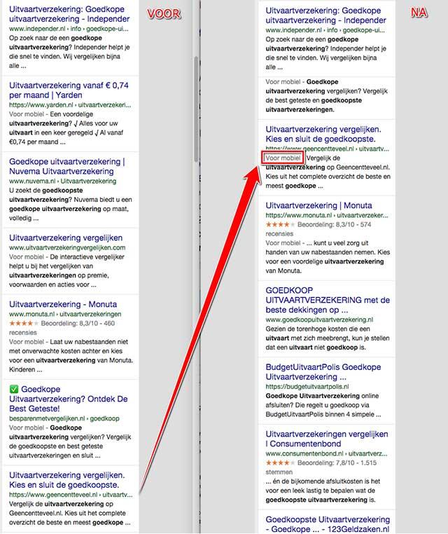 GeenCentTeveel.nl voor en na mobilegeddon