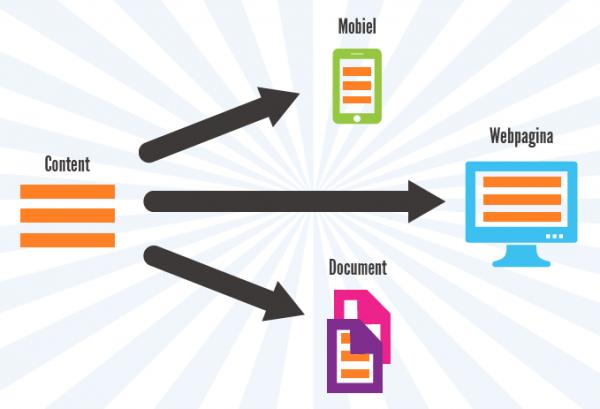 gestructureerde-content-info