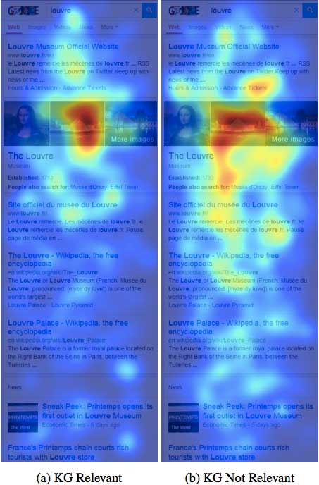 Eye tracking mobiel afbeeldingen