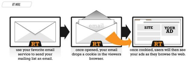 retargeting_mail_1