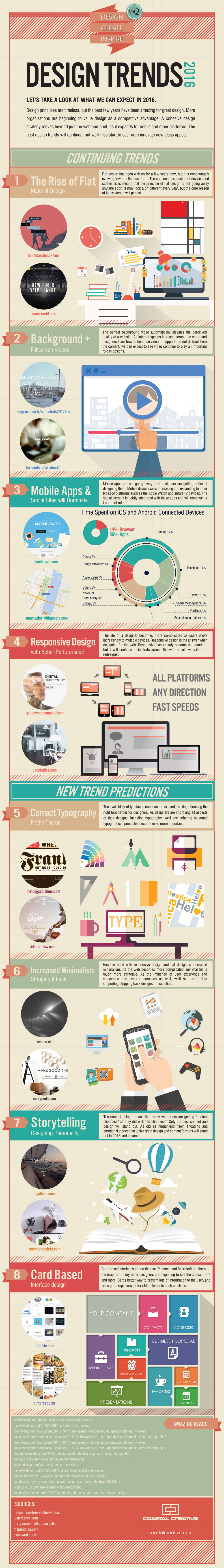 20151215020339-design-trends-infographic