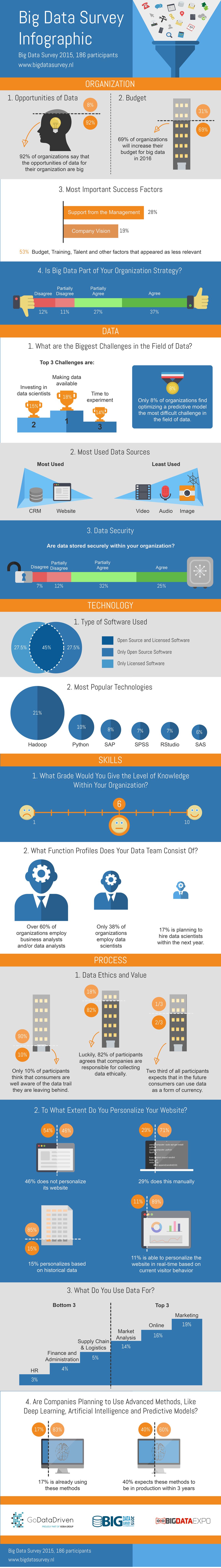 big-data-infographic-small (1)