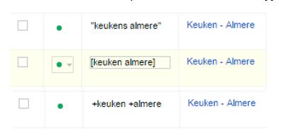 zoekwoorden-plaatsnaam