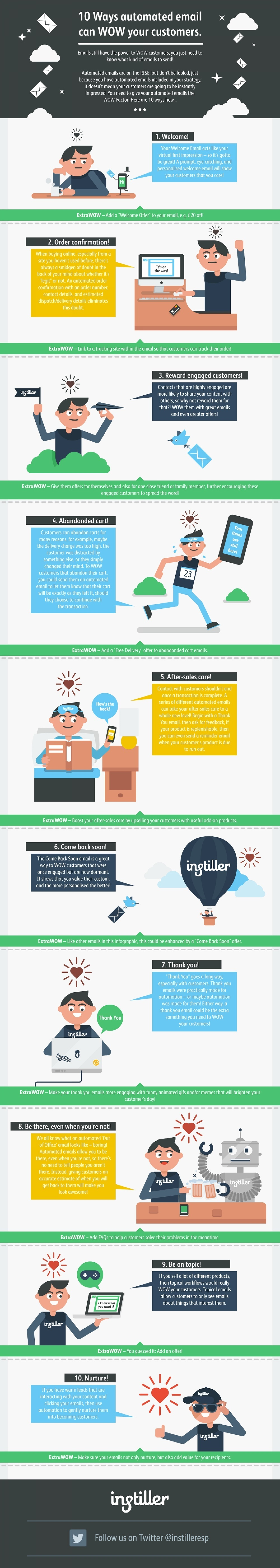 160326-10-ways-automated-email-can-wow-your-customers-infographic