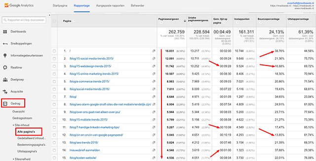 content audit google analytics