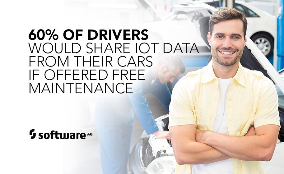 10. SAG_MEME_60%_of_drivers