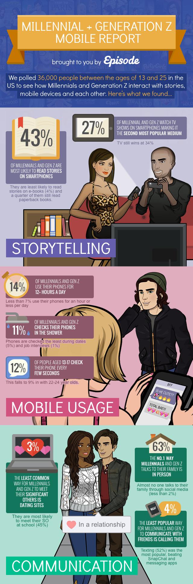 infographic-2-640x1937