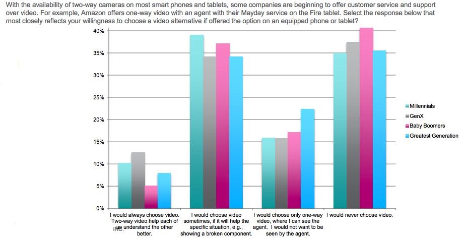 Customer Engagement Index2