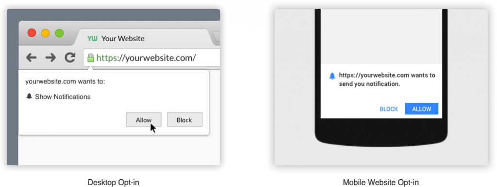 push-notifications-desktop-mobile