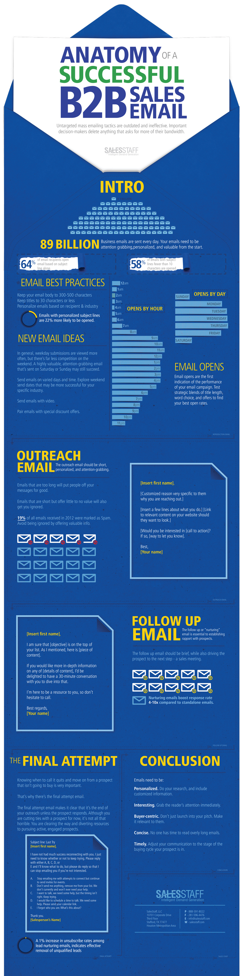 The-Anatomy-of-a-Successful-B2B-Sales-Email-infographic-2_jpg