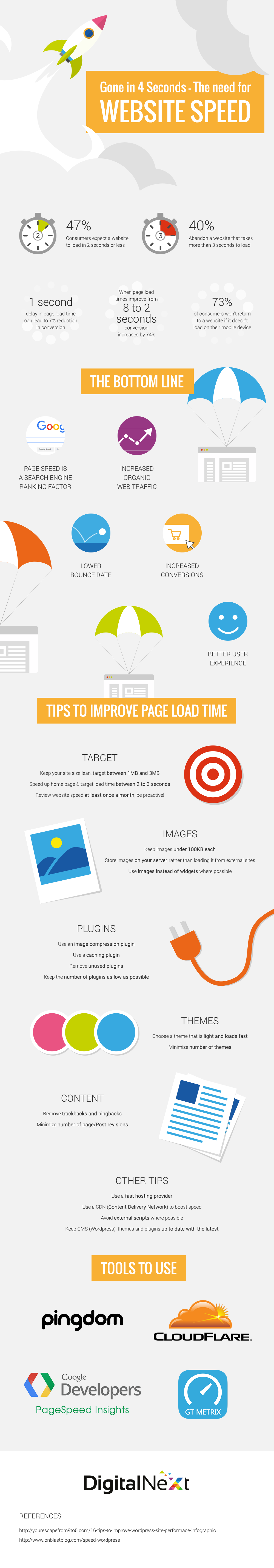 How-to-Improve-Your-Website-Speed-Infographic_png