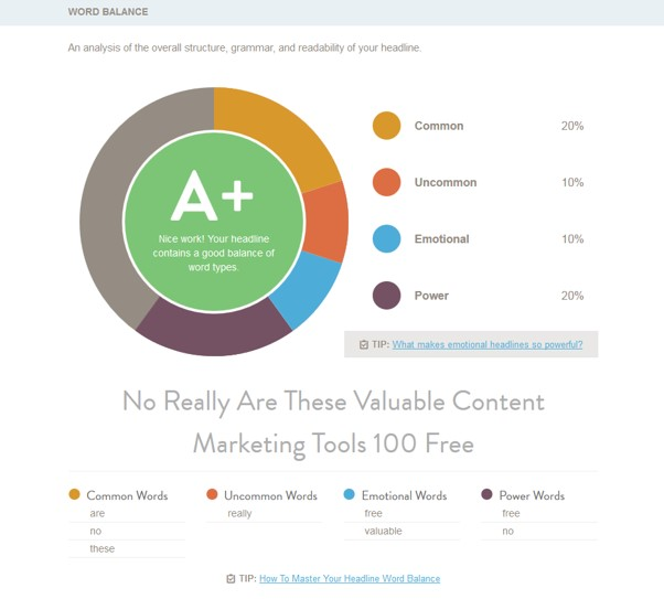 23 gratis waardevolle content marketing tools emerce for Portent headlines