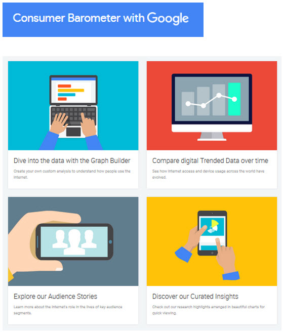 Consumer-Barometer-Google