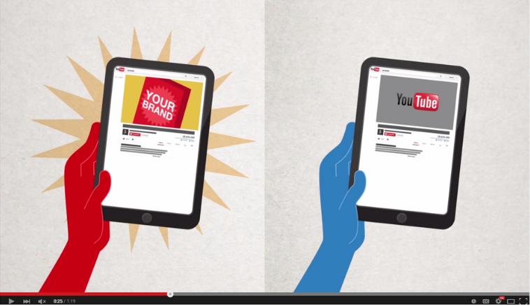 youtube-brand-lift-2
