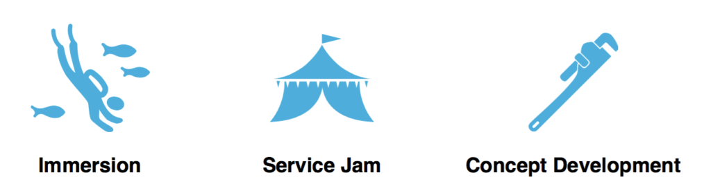 immersion-service-jam-concept-development-by-katie-koch-spotify