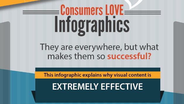 consumenten-houden-van-infographics-mdm