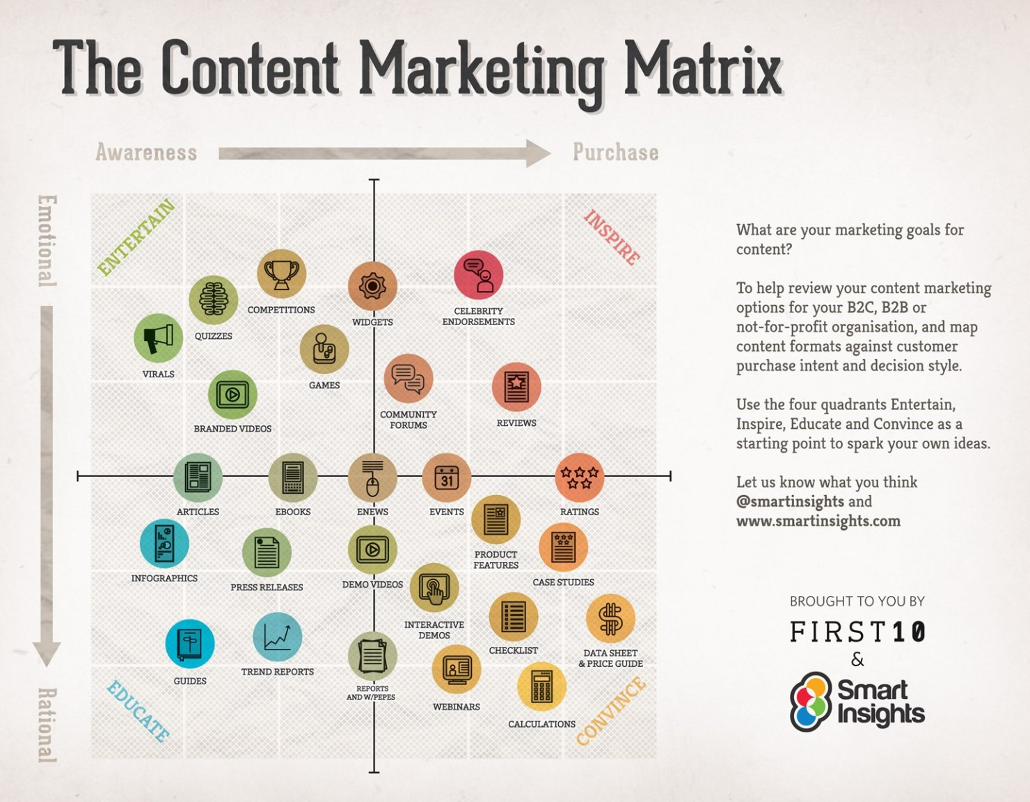 content-matrix-smart-insights-740x5762x
