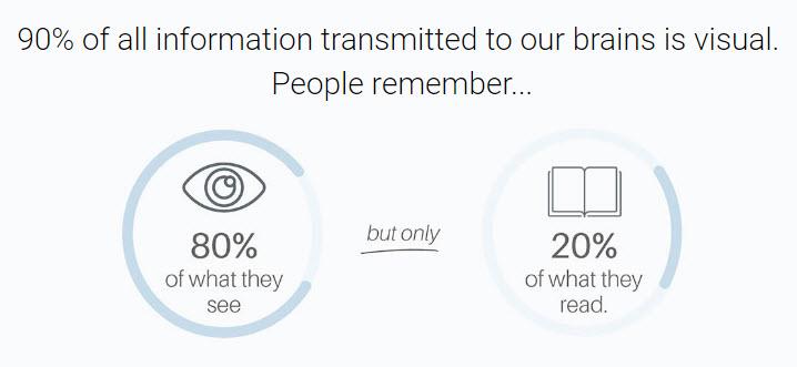 header-effectieve-infographics