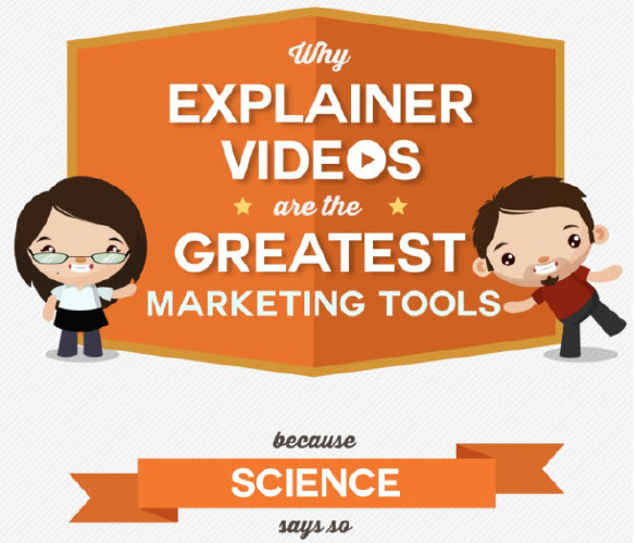 how-to-videos-voor-content-marketing