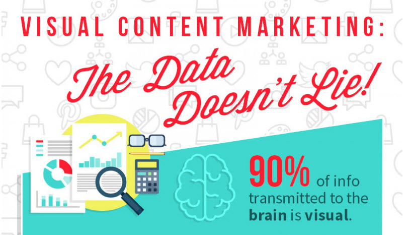visuele-content-marketing-data-visually