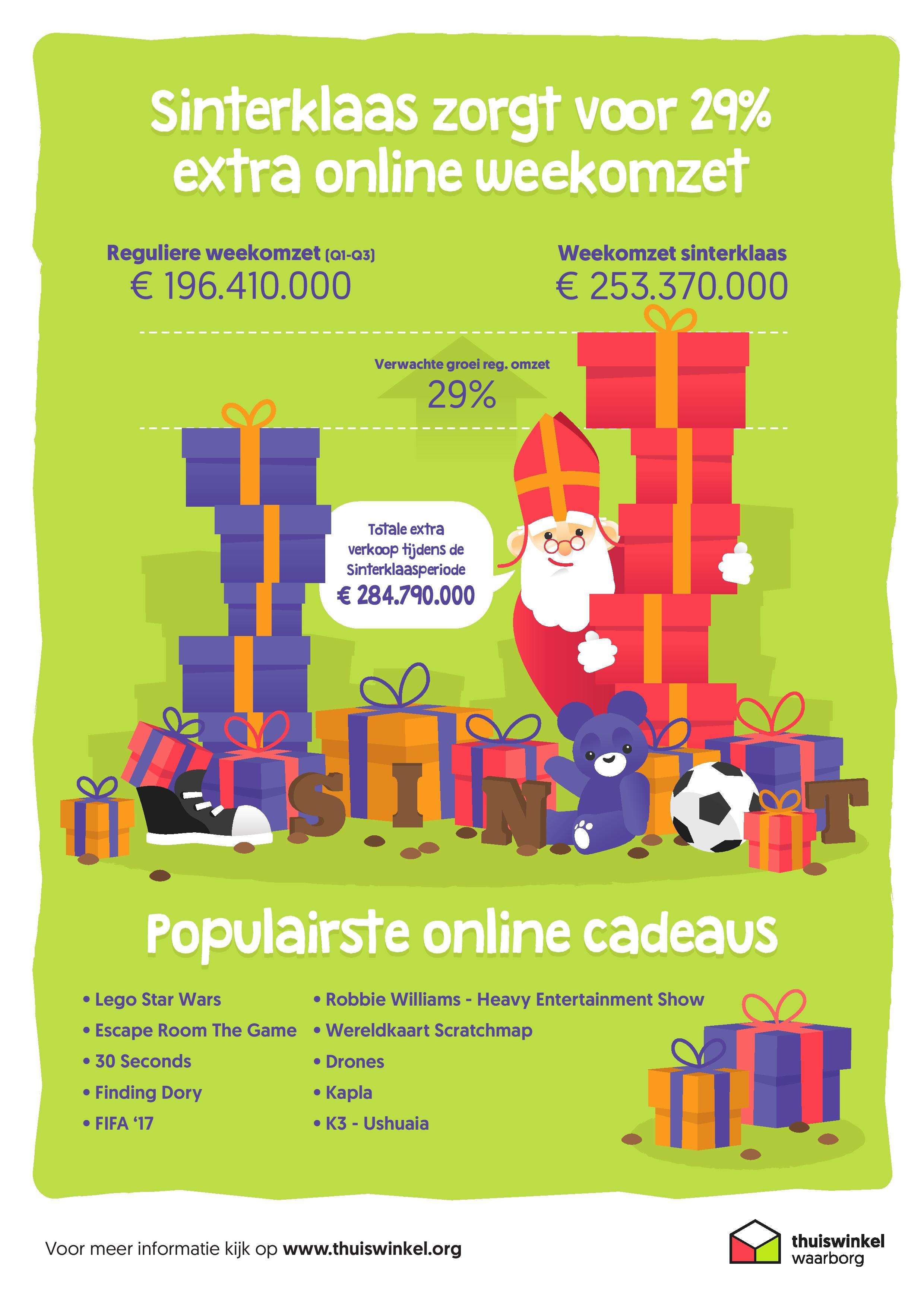 infographic_sinterklaasverkopen_2016-page-001